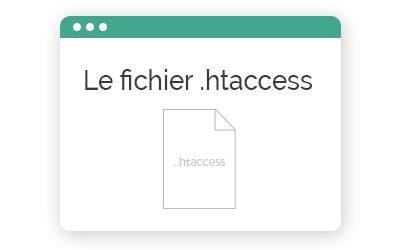 Qu'est-ce qu'un fichier htaccess?